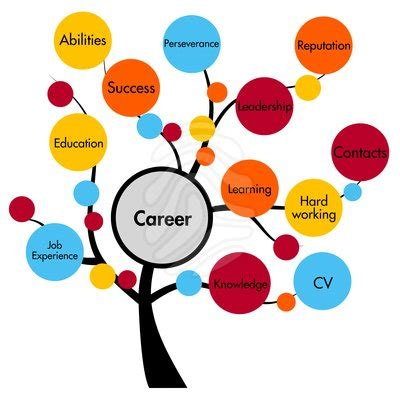 Essay on role of teacher in students life insurance